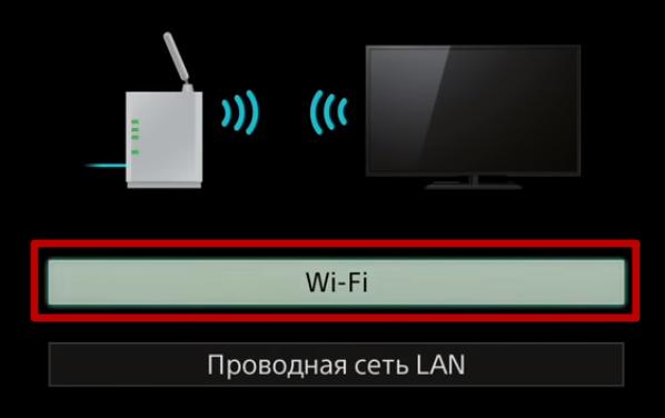 Как подключить телевизор к Wi-Fi или настроить интернет с кебелем, роутером